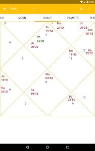 Download AstroSage Kundli : Astrology 11.6 APK