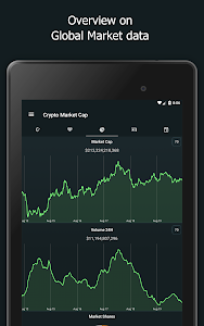 Download Crypto Market Cap - Cryptocurrency, Alerts, News  APK