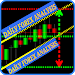 Download Daily Forex Analysis 16.0 APK