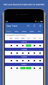 screenshot of Easy Trend Meter for Forex and Commodities version 1.4.1