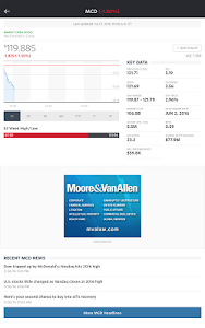 Download MarketWatch 4.7.6 APK