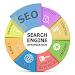 Download Otimização de Sites - SEO 13.0 APK