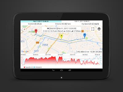 Download Speedometer GPS Pro 3.7.03 APK