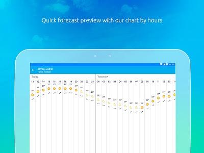 Download Weather by eltiempo.es  APK