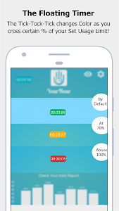 Download Your Hour - phone addiction tracker and controller 74.4.2 APK